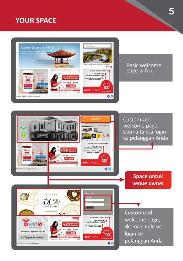 Wifi.id Managed Service Sukabumi Cianjur 6