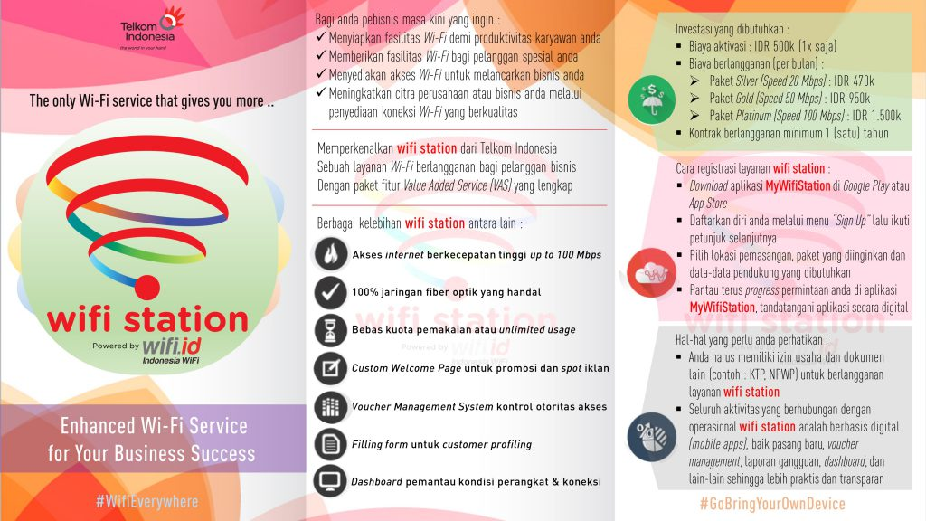 Wifi Station indihome Sukabumi