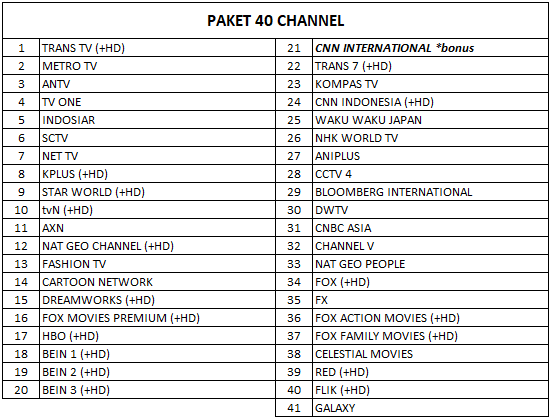 Paket USeeTV 40 Channel